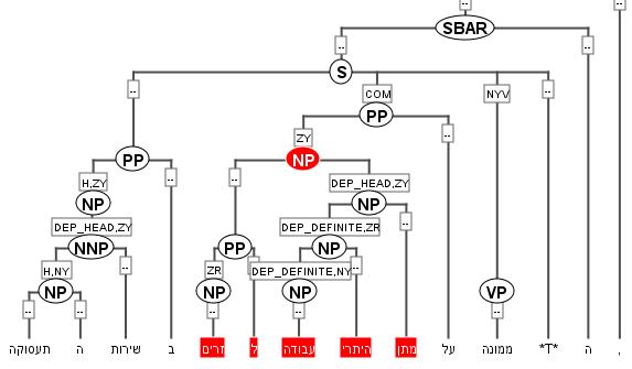 ANNIS (corpus-tools org)